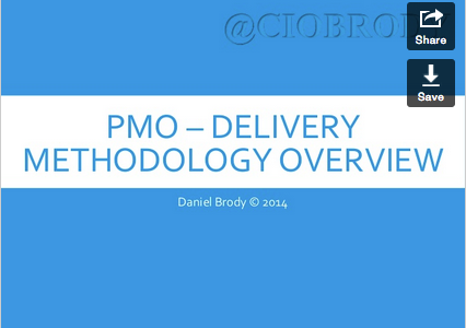 PMO Methodology Overview